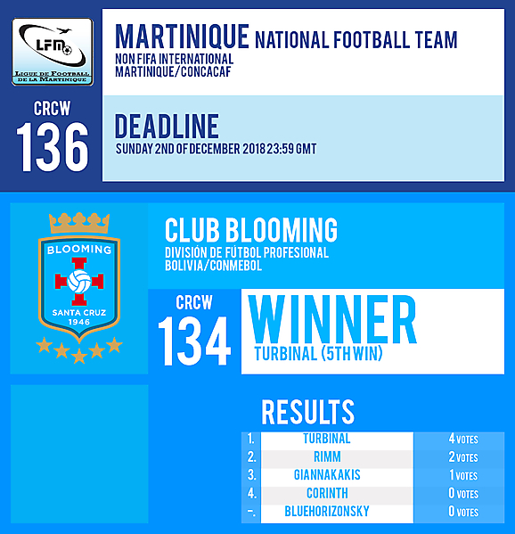 CRCW 136 | MARTINIQUE | CRCW 134 | RESULTS