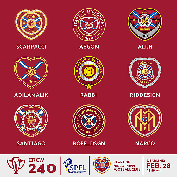CRCW 240 Voting | Heart of Midlothian