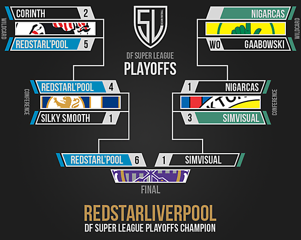 DFSL Playoffs final table!