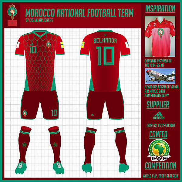 Morocco Home Kit