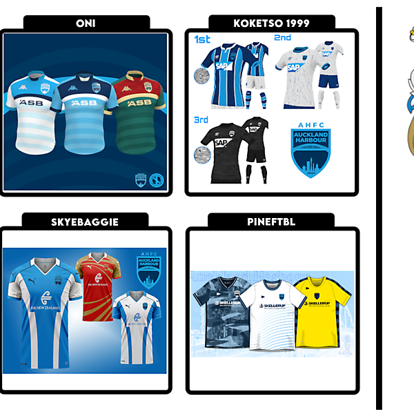 1 CITY 1 CLUB - AUCKLAND - PART II - VOTING