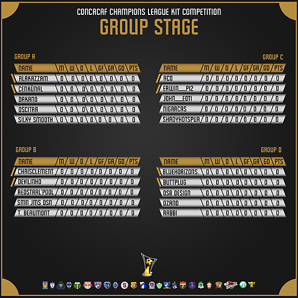 Tournament Groups