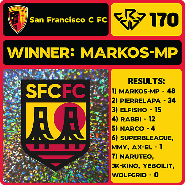 CRCW 170 RESULTS - SAN FRANCISCO CITY FC