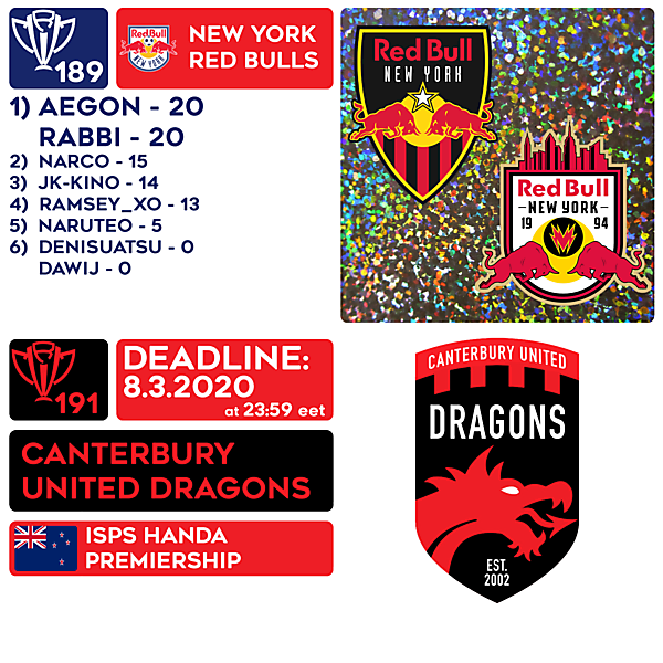 CRCW 189 RESULTS - NEW YORK RED BULLS  |  CRCW 191 - CANTERBURY UNITED DRAGONS