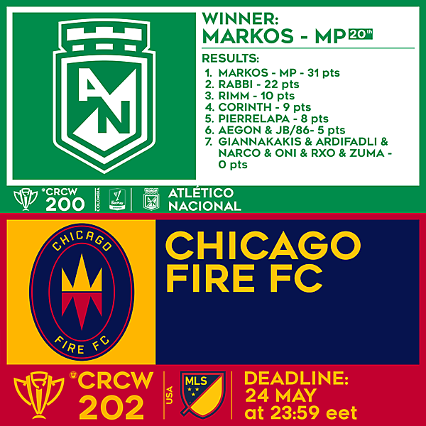 CRCW 200 - SPECIAL EDITION - RESULTS - ATLÉTICO NACIONAL  |  CRCW 202 - CHICAGO FIRE FC