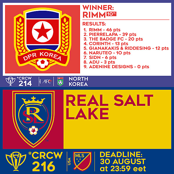 CRCW 214 RESULTS - NORTH KOREA  |  CRCW 216 - REAL SALT LAKE