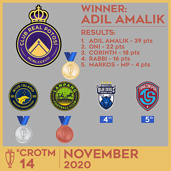CROTM 14 RESULTS - NOVEMBER