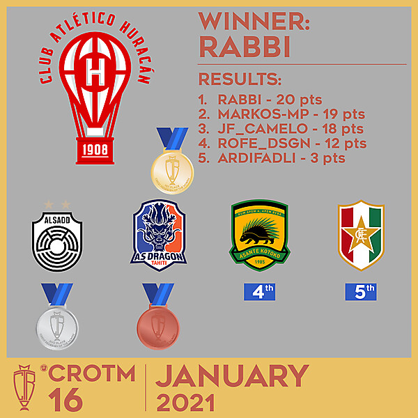 CROTM 16 RESULTS - JANUARY 2021