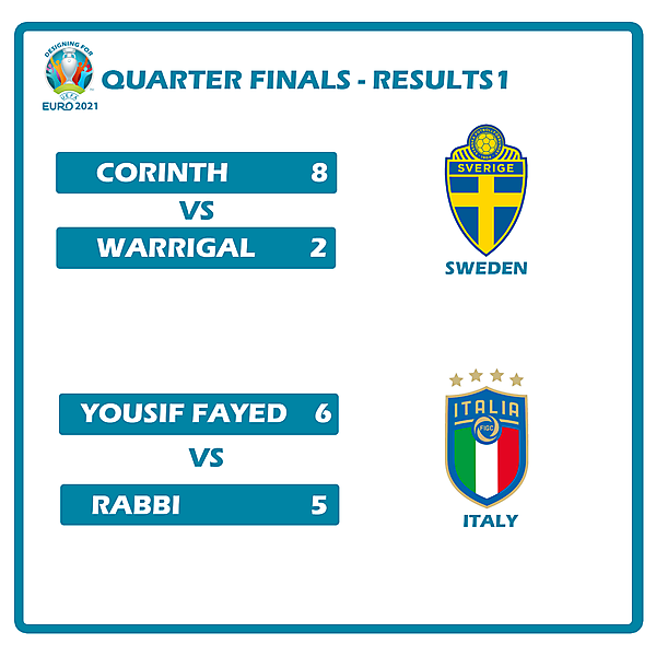 Quarter Finals Results 1