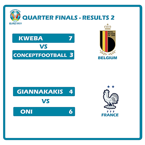 Quarter Finals Results 2