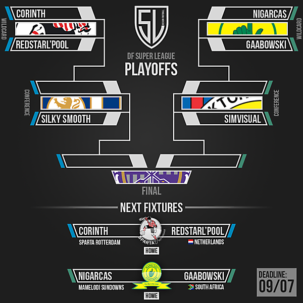 DFSL Playoffs Table and Wildcard fixtures