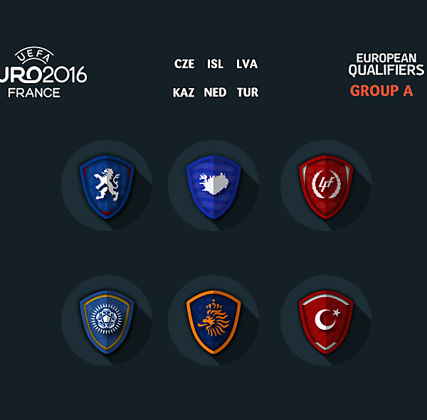 Euro 2016 qualifiers group A
