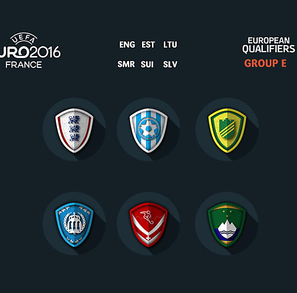 Euro 2016 qualifiers group E