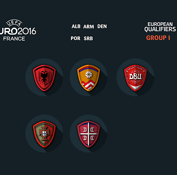 Euro 2016 qualifiers group I