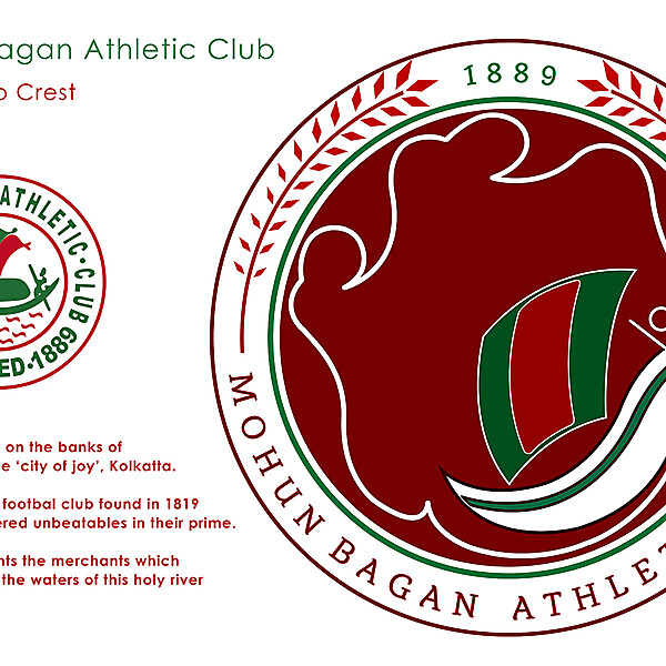 Mohun Bagan Athletic Club Crest