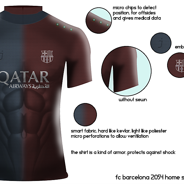 FC Barcelona 2054 home jersey by J-sports