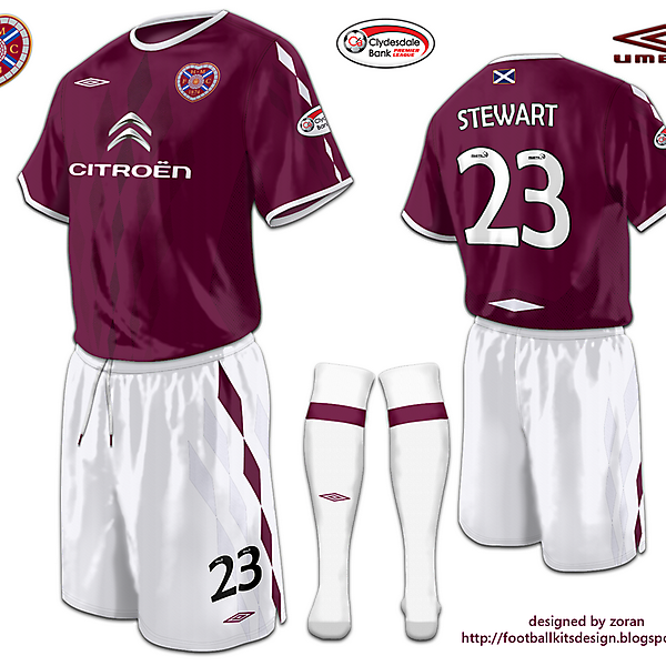 Heart of Midlothian fantasy home
