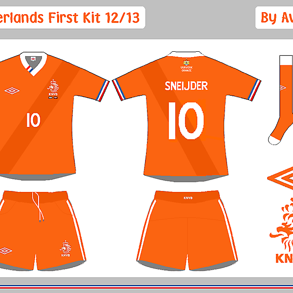 Netherlands First & Change Kits
