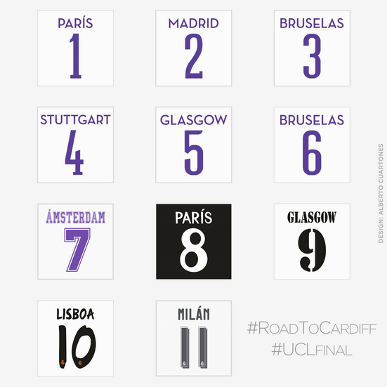 Real Madrid UEFA Champions League Titles Printings