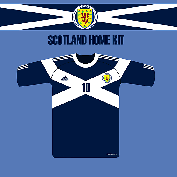 Scotland Fantasy Home Kit