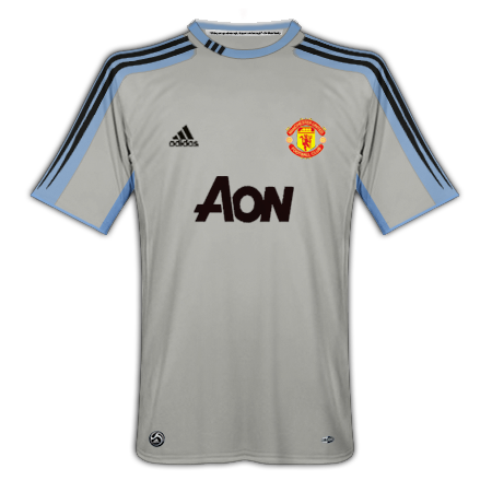 Manchester United Goalkeeper Kits
