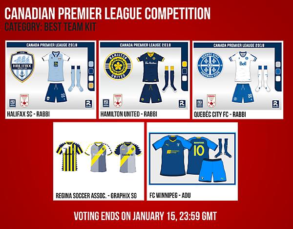 Canadian Premier League - Best Team Kit Voting