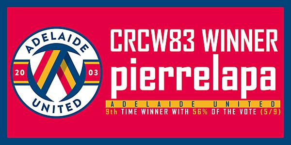 CRCW83 - WINNER