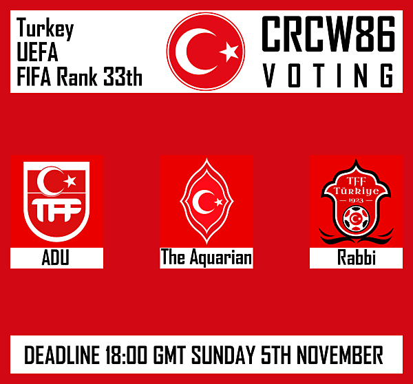 CRCW86 - VOTING