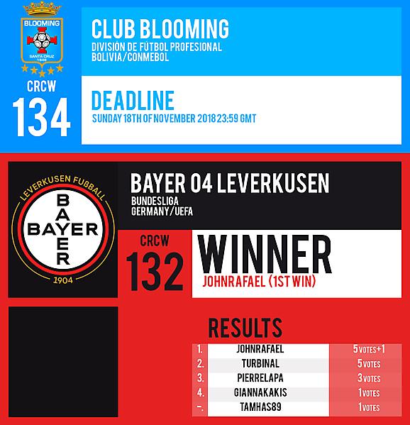 CRCW 134 | CLUB BLOOMING | CRCW 132 | RESULTS
