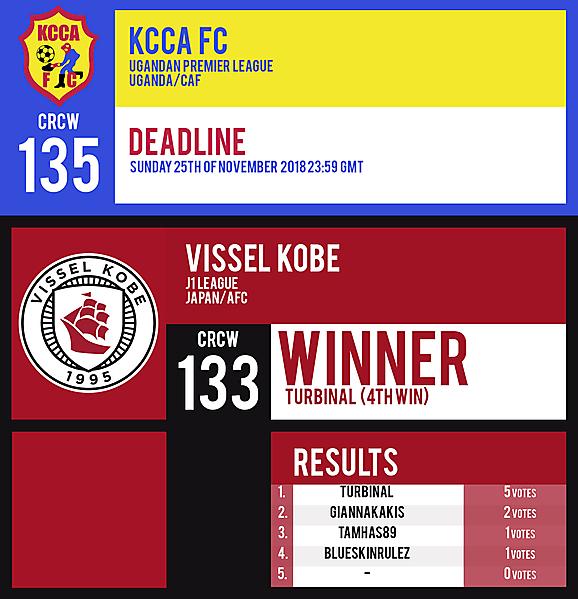 CRCW 135 | KCCA FC | CRCW 133 | RESULTS