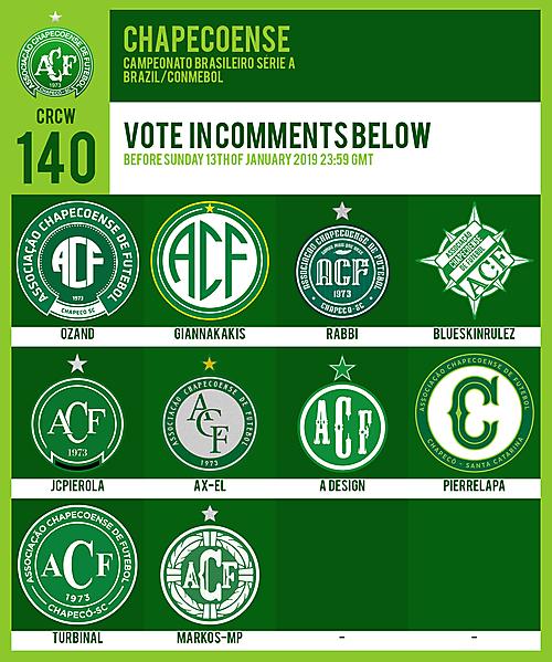 CRCW 140 | VOTING