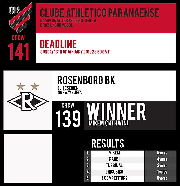 CRCW 141 | CLUB ATHLETICO PARANAENSE | CRCW 139 | RESULTS