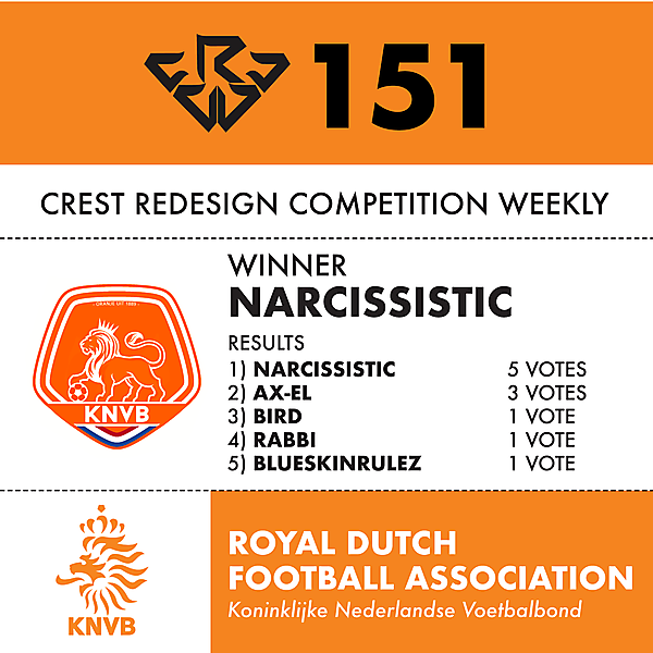 CRCW 151 KNVB RESULTS