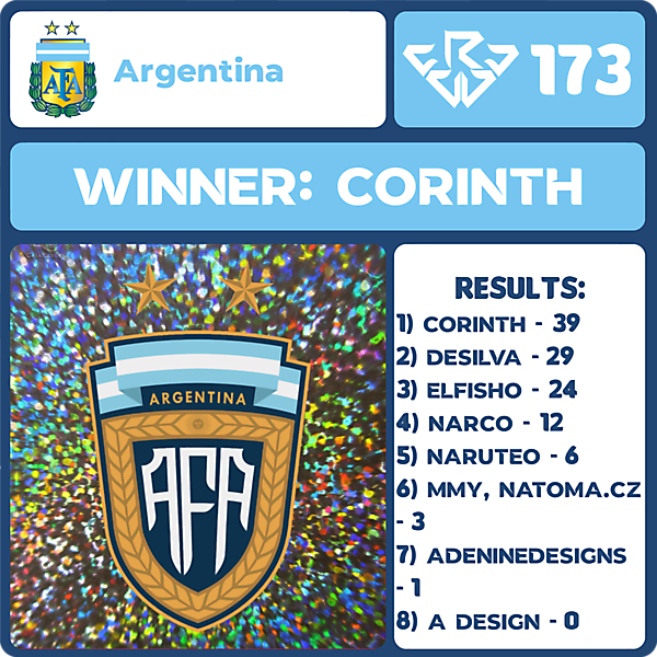 CRCW 173 RESULTS - ARGENTINA