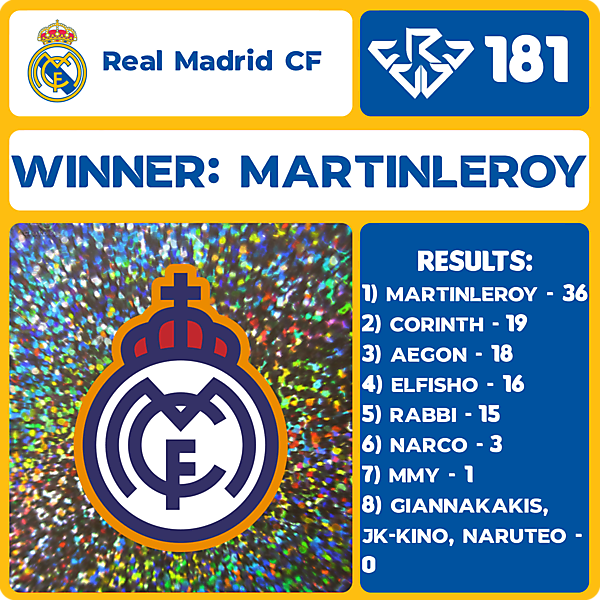 CRCW 181 RESULTS - REAL MADRID CF