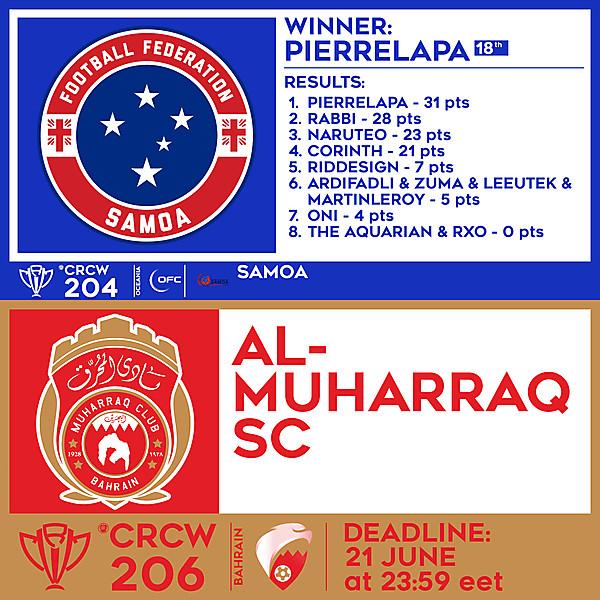CRCW 204 RESULTS - SAMOA  |  CRCW 206 - AL-MUHARRAQ SC