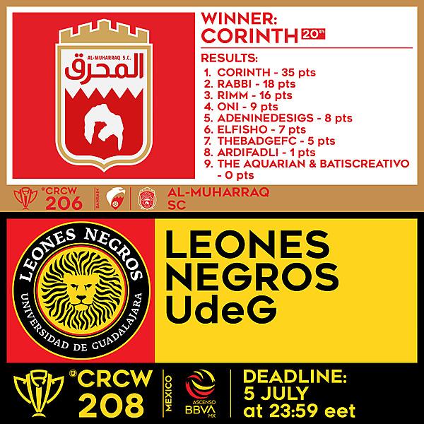 CRCW 206 RESULTS - AL-MUHARRAQ SC  |  CRCW 208 - LEONES NEGRO UdeG