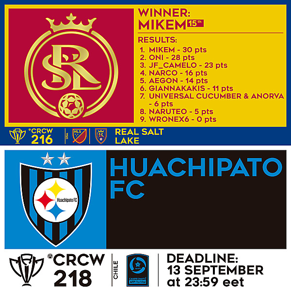CRCW 216 RESULTS - REAL SALT LAKE  |  CRCW 218 - HUACHIPATO FC