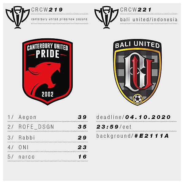 CRCW 219 RESULTS - HUACHIPATO FC   CRCW 221 - FC BALI UNITED