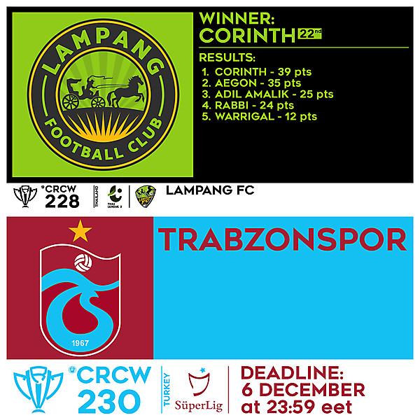 CRCW 228 RESULTS - LAMPANG FC     CRCW 230 - TRABZONSPOR