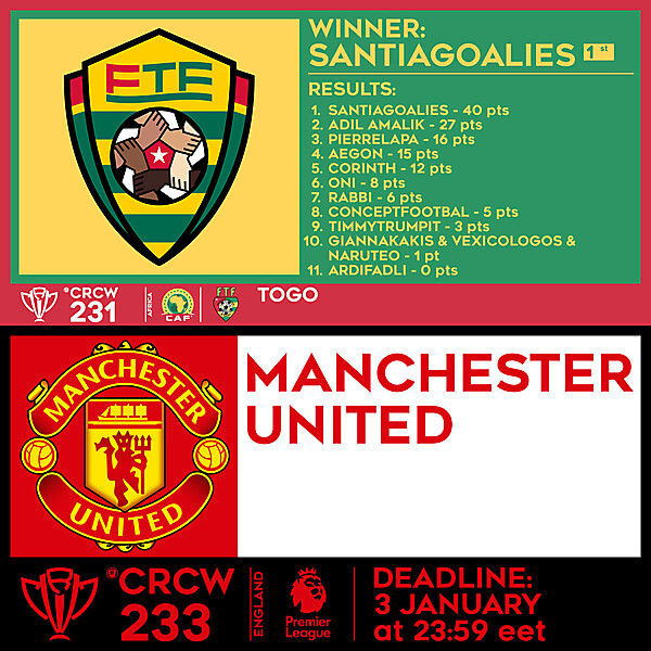 CRCW 231 RESULTS - TOGO  |  CRCW 233 - MANCHESTER UNITED