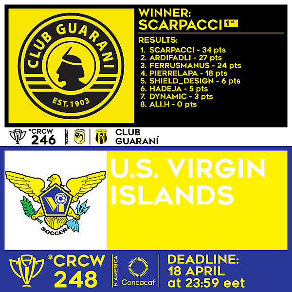 CRCW 246 RESULTS - CLUB GUARANÍ  |  CRCW 248 - U.S. VIRGIN ISLANDS