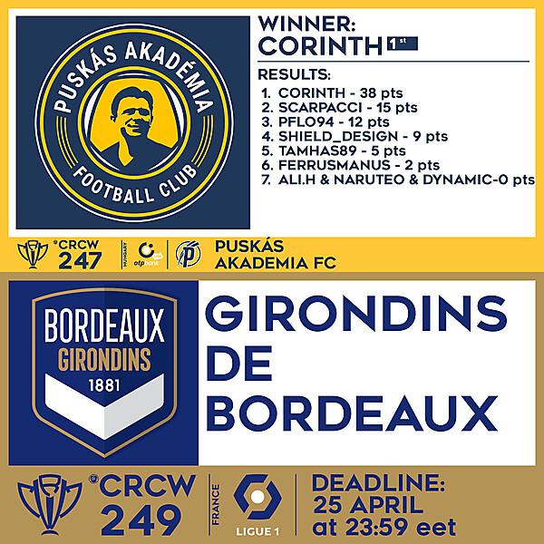 CRCW 247 RESULTS - PUSKÁS AKADÉMIA FC  |  CRCW 249 - GIRONDINS DE BORDEAUX