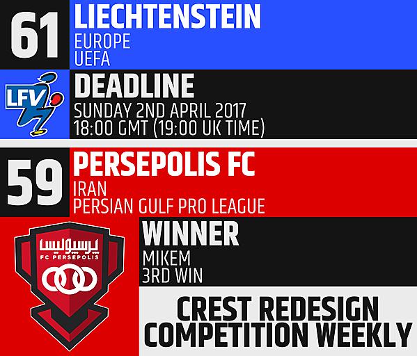 CRCW 61 - Liechtenstein