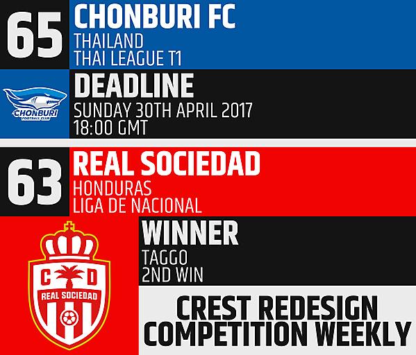 CRCW 65 - Chonburi FC