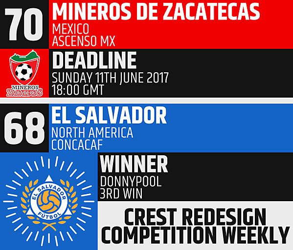 CRCW 70 - Mineros de Zacatecas