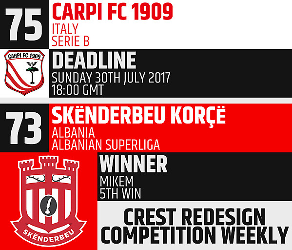 CRCW 75 - Carpi FC 1909