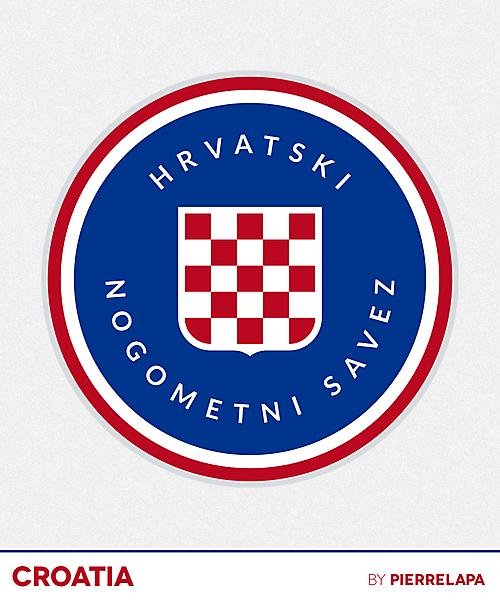 Croatia - Hrvatska - redesign