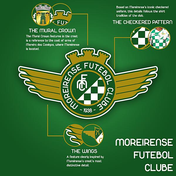 Moreirense FC Crest Redesign