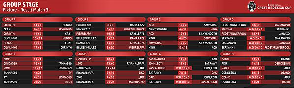Fixture - Result Match 3